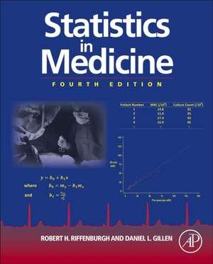 Statistics in Medicine imagine