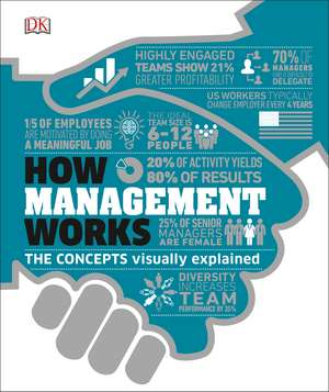 How Management Works: The Concepts Visually Explained de DK