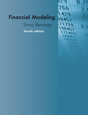 Financial Modeling imagine