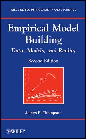Empirical Model Building