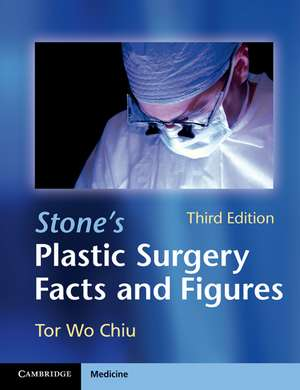 Stone's Plastic Surgery Facts and Figures