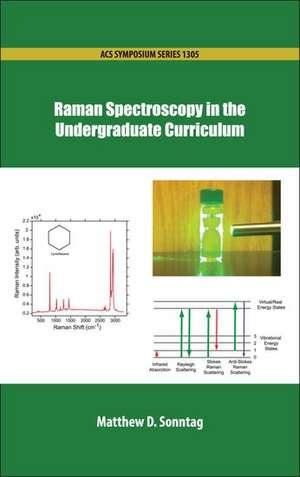 Raman Spectroscopy in the Undergraduate Curriculum imagine