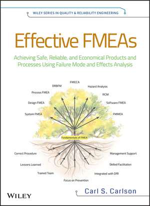 Effective FMEAs: Achieving Safe, Reliable, and Economical Products and Processes using Failure Mode and Effects Analysis de Carl Carlson