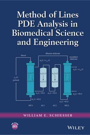 Method of Lines PDE Analysis in Biomedical Science and Engineering