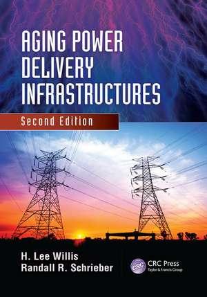 Aging Power Delivery Infrastructures de H. Lee Willis