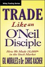 Trade Like an O′Neil Disciple: How We Made Over 18,000% in the Stock Market