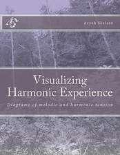 Visualizing Harmonic Experience