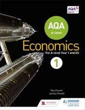 AQA A-Level Economics
