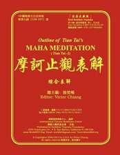 Outline of Tian Tai's Maha Meditation