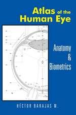 Atlas of the Human Eye