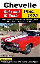 Chevelle Data & Id Guide:  1964-1972