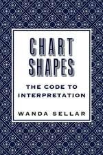 Chart Shapes