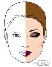 Makeup Face Charts Frances Edition