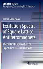Excitation Spectra of Square Lattice Antiferromagnets: Theoretical Explanation of Experimental Observations