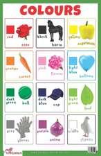 Colours Educational Chart